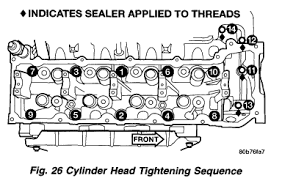 2001 dodge dakota 4 7 specs could you tell me the torque specs for a dodge 4 7 and