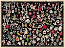 vintage christmas glass ornaments antique catalog page rare