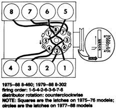 solved i need a diagram of the distributor firing order throughout