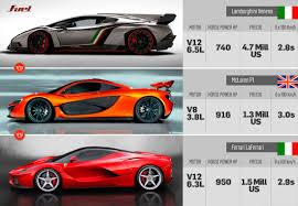bugatti veyron vs lamborghini veneno lamborghini clipart bugatti veyron pencil and in color