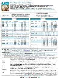 535 carlton lottery ad atlantic yards pacific park brooklyn
