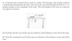 Rope Table L Solved A Smooth Rope Is Placed Above A In A Table S