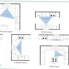 Small Kitchen Floor Plans by Tag For Small Kitchen Design Floor Plan Nanilumi