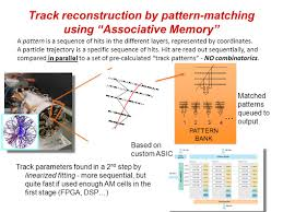 matching patterns l1 track trigger and pattern recognition applications giovanni