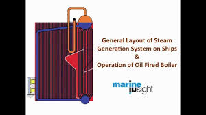boiler operation engineer study guide how boiler and steam system works on ships youtube