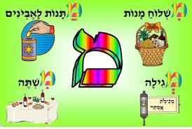 purim picture four mitzvot of purim poster jecc marketplace