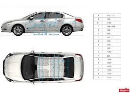 peugeot expert dimensions citroen c5 tourer dimensions new cars 2017 u0026 2018