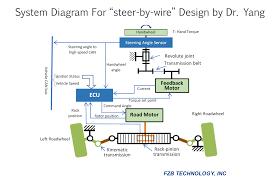 mercedes steering angle sensor wiring diagram goldstar air