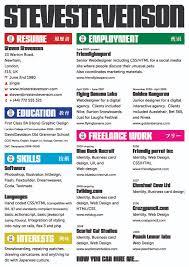 Best Resume Site by 28 Resume Website Web Design Resume Sample Sample Resumes