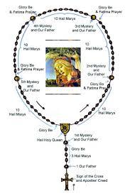 bernadette parish the rosary