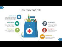 pharmacy powerpoint presentation template youtube