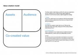 value creation model worksheet digital engagement framework