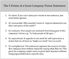 Examples For Resume by Vision Statement Examples For Business Yahoo Image Search