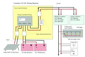 house electrical wiring problems wiring diagram container house