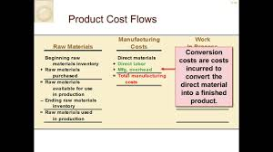 managerial accounting for managers chapter 2 cost concepts youtube