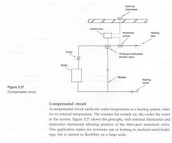 myson underfloor heating wiring diagram wiring diagram weick