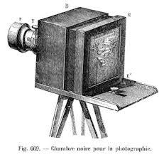 chambre appareil photo appareil photographique dubroni