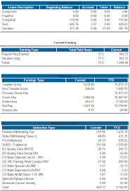 Payroll Statement Template by Sle Statement Obfs