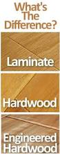 S Hardwood Flooring - hardwood vs laminate vs engineered hardwood floors what u0027s the