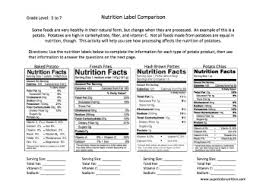 food label worksheets free worksheets library download and print