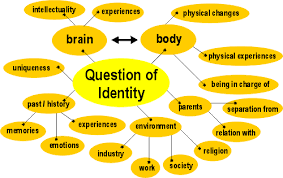 identity map identity acceptance and early childhood community