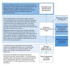 business continuity management australian national audit office