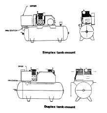 learn about pneumatic control system air compressors