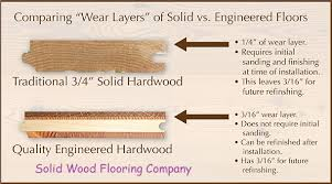 floor hardwood flooring dimensions stunning on floor within
