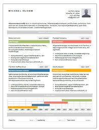 Format Resume Resume Sample Financial Advisor Application Letter To Bank For