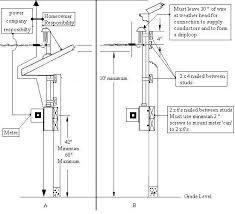 meter box help electrical diy chatroom home improvement forum