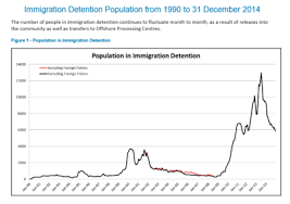 2011 Immigration Detention At Curtin Australian Human Rights Pacific Solution