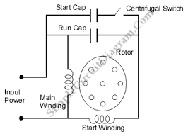 motor run capacitor wiring diagram wiring diagram and schematic