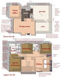 hillside house plans for sloping lots sloping lot house plans hillside daylight basements view plan