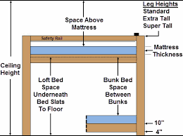 CollegeBedLoftscom Loft Bed  Bunk Beds Height Calculator - Height of bunk beds