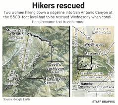 hikers from temecula riverside rescued from steep mount baldy
