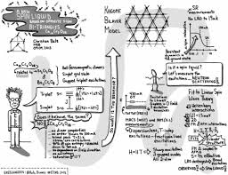 sketchnoters u0027 stories