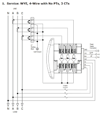 advanced 3 phase voltage and power consumption tracking at water