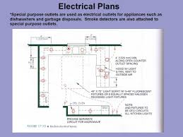 kitchen counter outlets donu0027t space out when determining the wiring diagram kitchen outlets kitchen wiring circuits wiring diagrams u2022 techwomenco