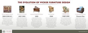 home design evolution the evolution of wicker furniture design