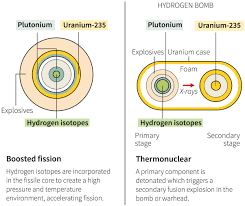 what u0027s the actual difference between a hydrogen bomb and an atomic