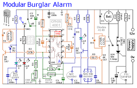 diy home security systems december 2009