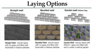 simple ideas retaining wall blocks cost cute kandesign landscape