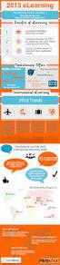 112 best e learning images on pinterest instructional design