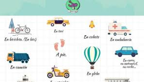 frequency in spanish practice worksheet whynotspanish com