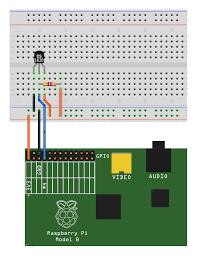 webiopi control your pi u0027s gpio with a browser raspberry pi