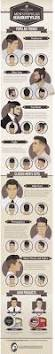 these are most popular current men u0027s hairstyles