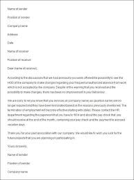 early lease termination letter template free notice of lease