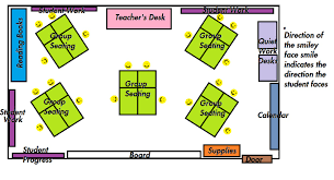 Free Classroom Floor Plan Creator Create A Room Layout Diagrams Of Classroom Seating Arrangements