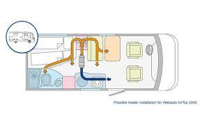 webasto recreational vehicles heating solutions air top