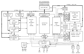 die photos and analysis of the revolutionary 8008 microprocessor